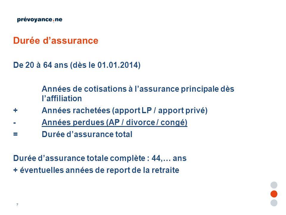 Durée d'assurance De 20 à 64 ans (dès le 01.01.2014)