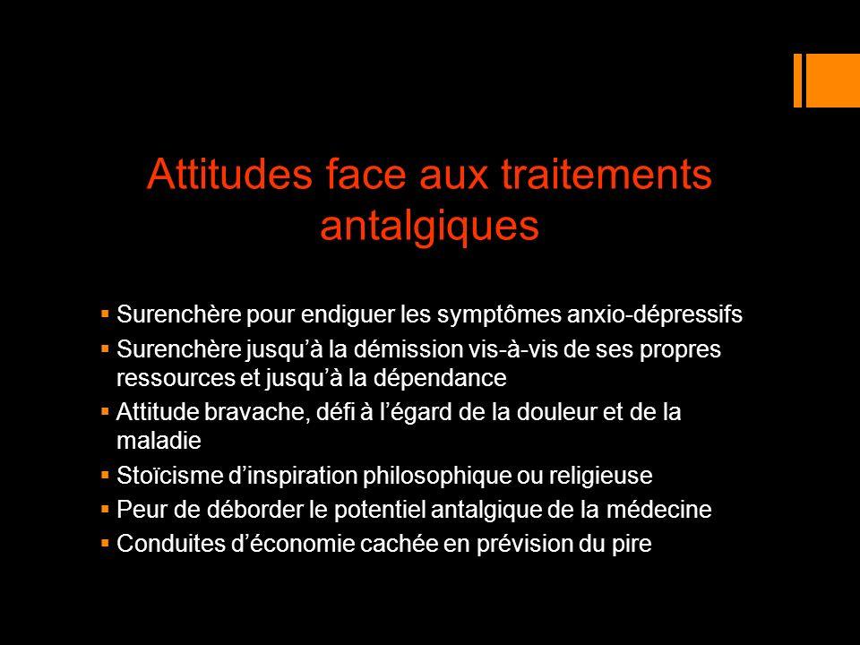 Attitudes face aux traitements antalgiques