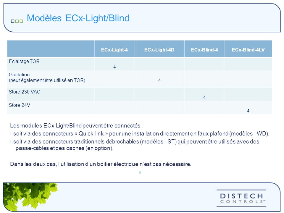 Modèles ECx-Light/Blind