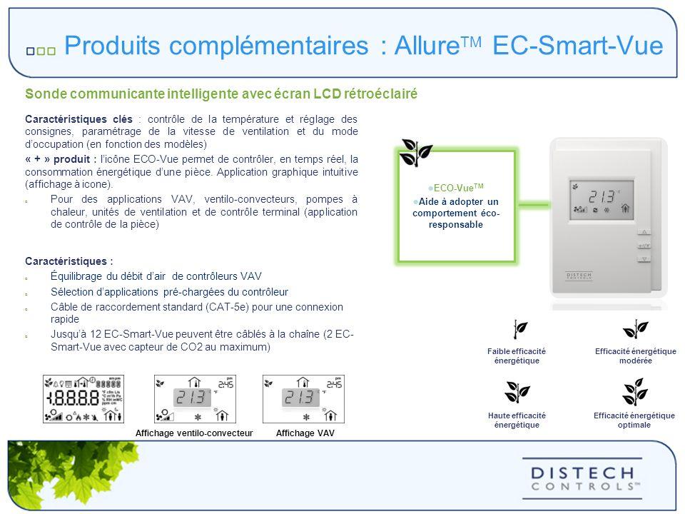 Produits complémentaires : AllureTM EC-Smart-Vue