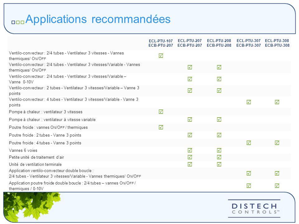 Applications recommandées