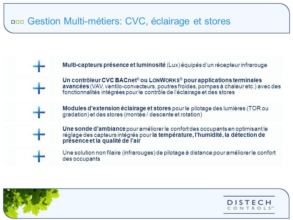 Gestion Multi-métiers: CVC, éclairage et stores