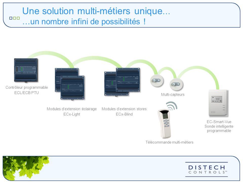 Une solution multi-métiers unique… …un nombre infini de possibilités !