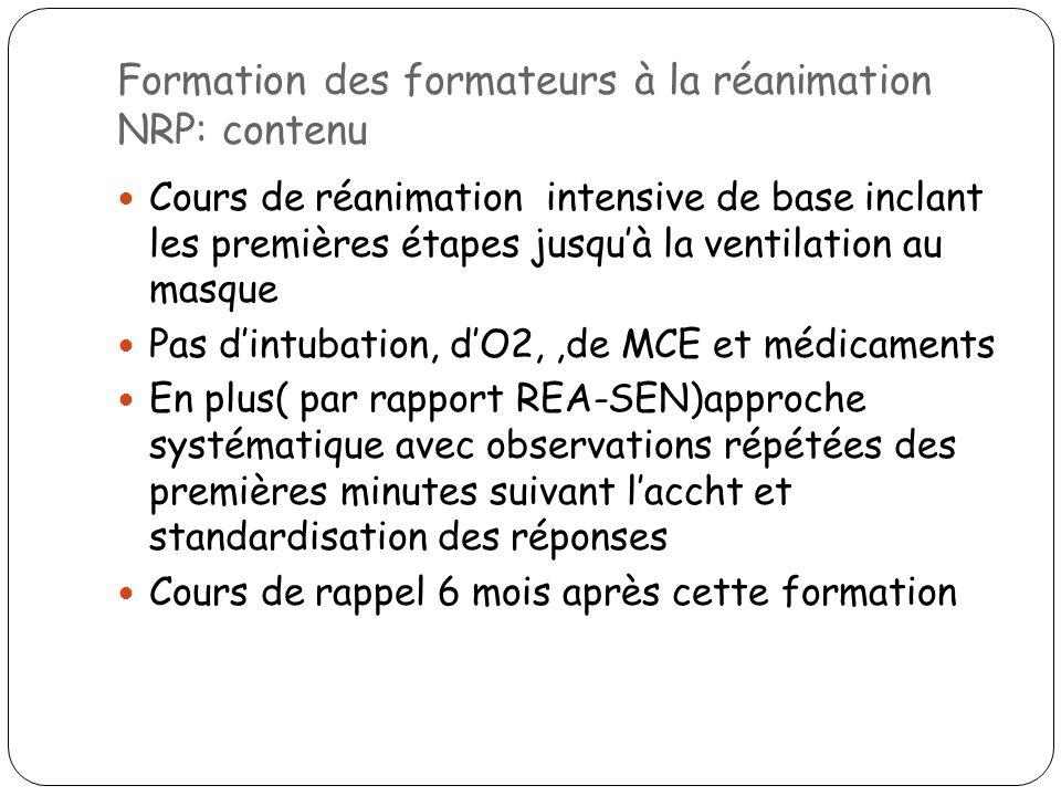 Formation des formateurs à la réanimation NRP: contenu