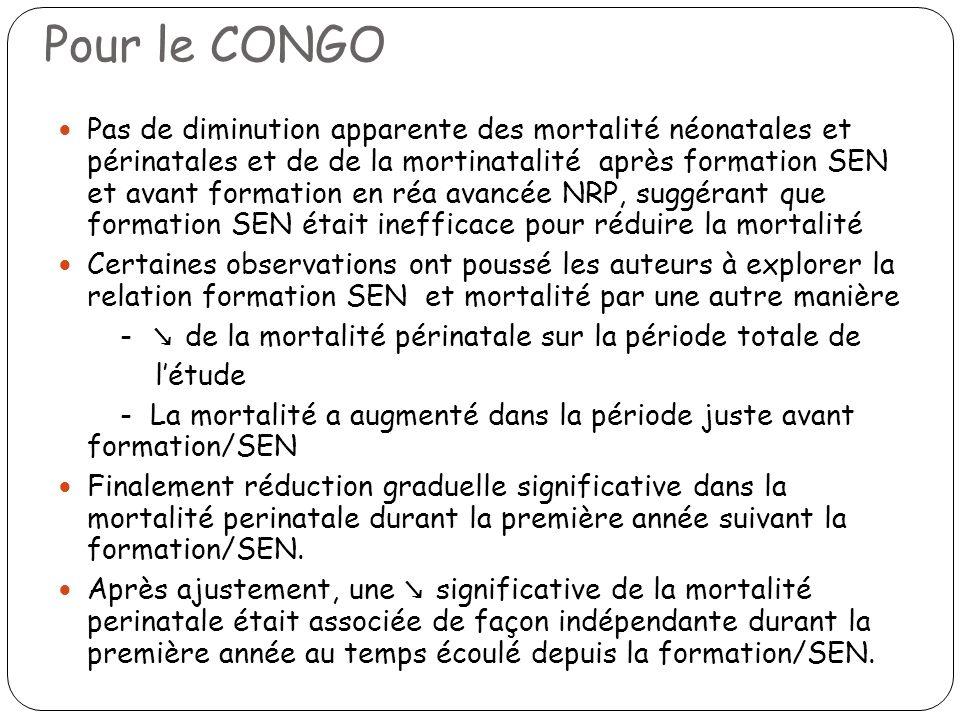 Pour le CONGO