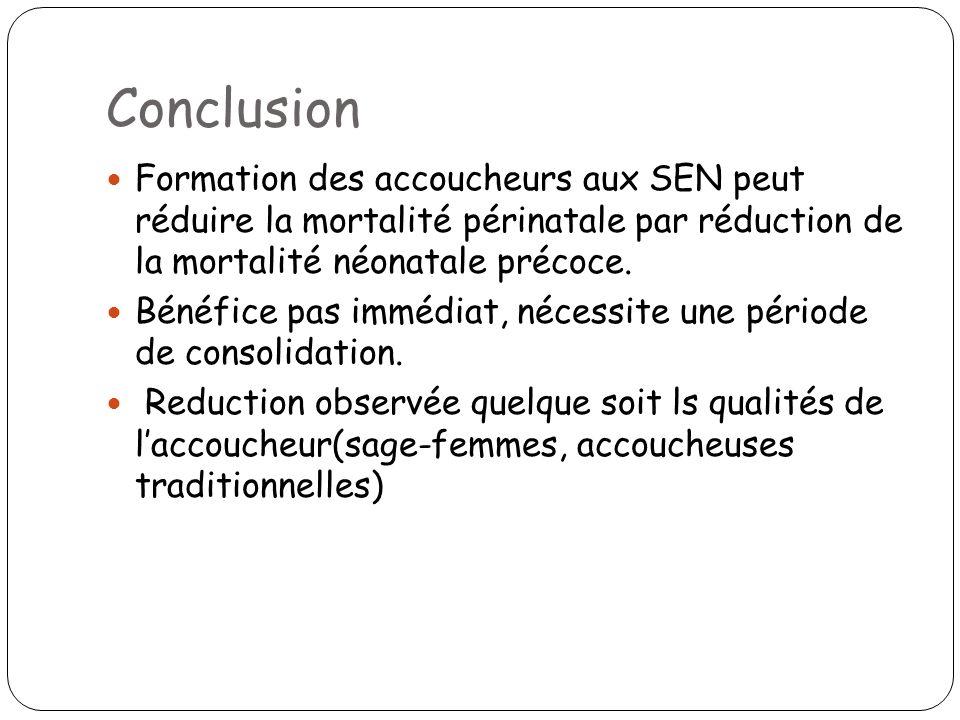 Conclusion Formation des accoucheurs aux SEN peut réduire la mortalité périnatale par réduction de la mortalité néonatale précoce.