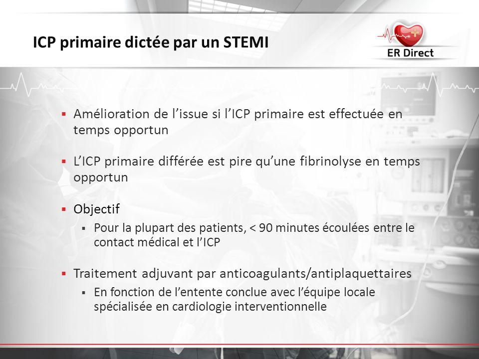 ICP primaire dictée par un STEMI