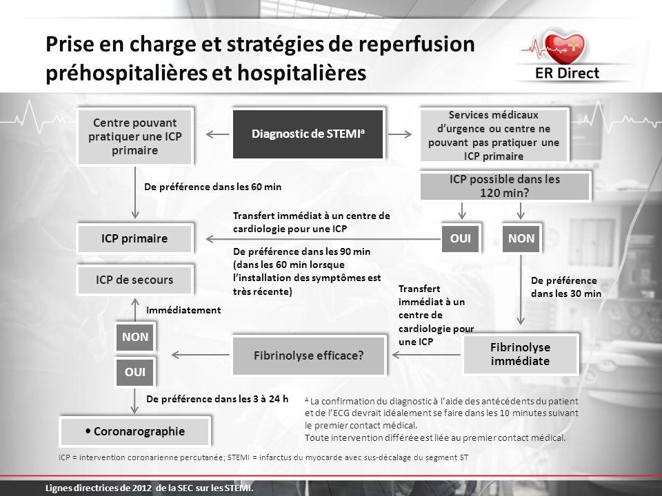 Prise en charge et stratégies de reperfusion préhospitalières et hospitalières