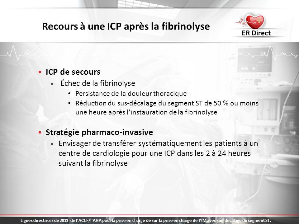 Recours à une ICP après la fibrinolyse