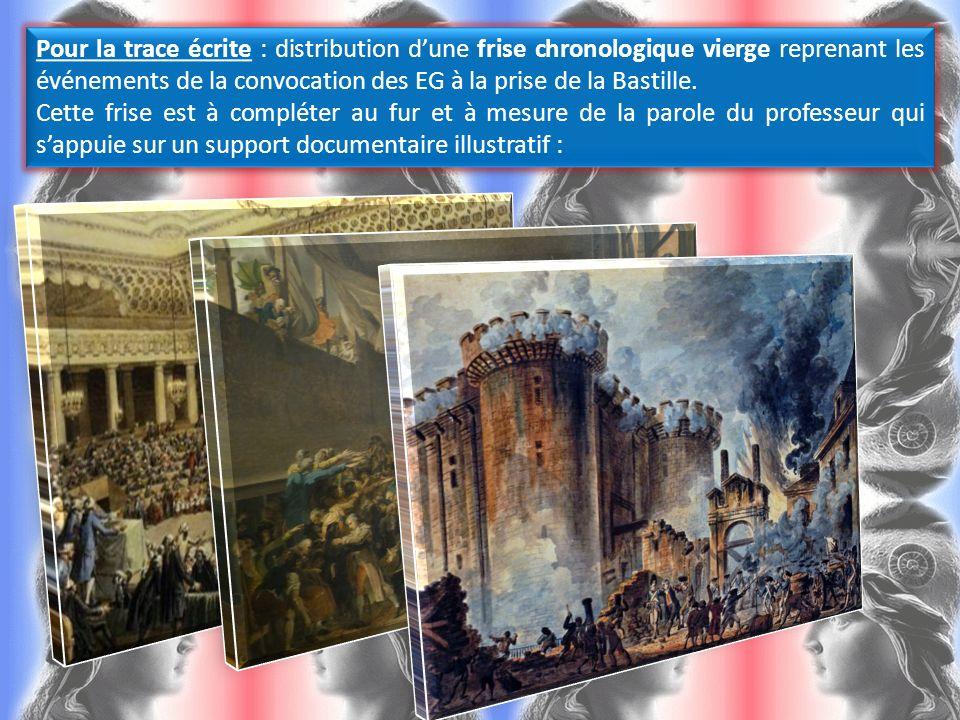Pour la trace écrite : distribution d'une frise chronologique vierge reprenant les événements de la convocation des EG à la prise de la Bastille.