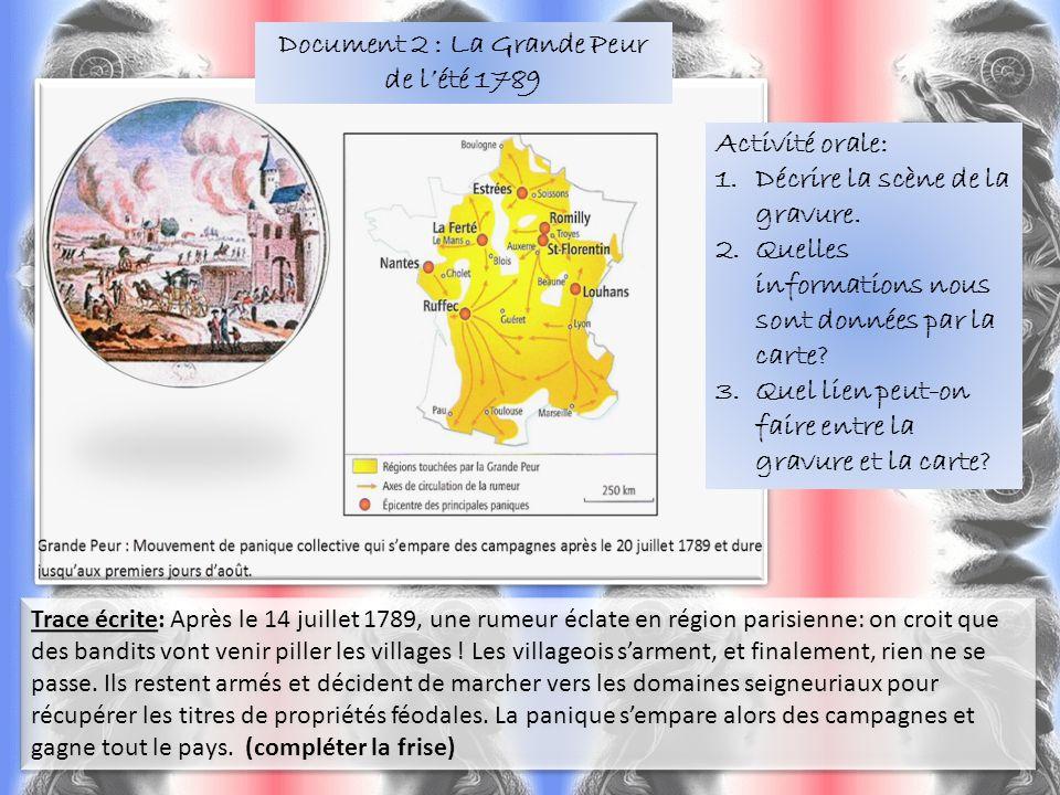 Document 2 : La Grande Peur de l'été 1789