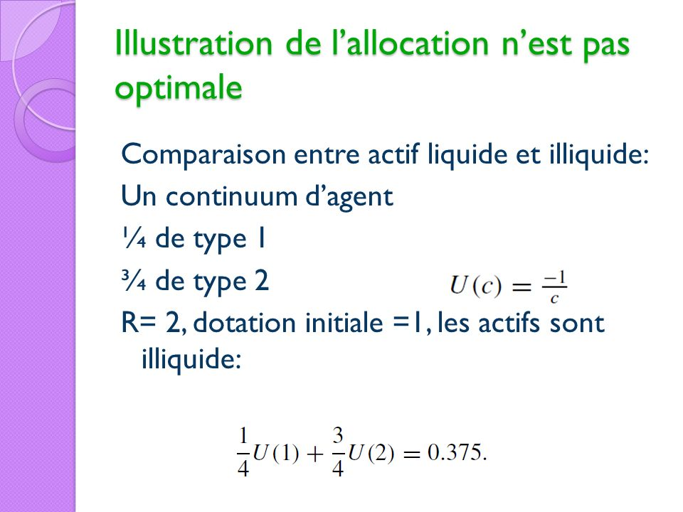 Illustration de l'allocation n'est pas optimale