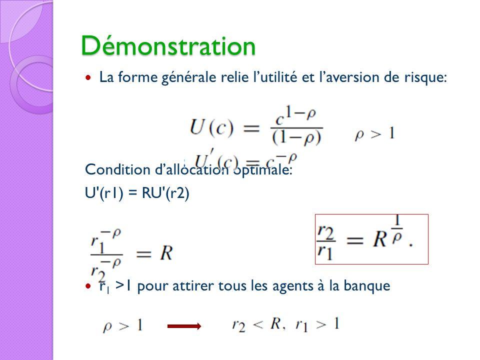 DémonstrationLa forme générale relie l'utilité et l'aversion de risque: Condition d'allocation optimale: