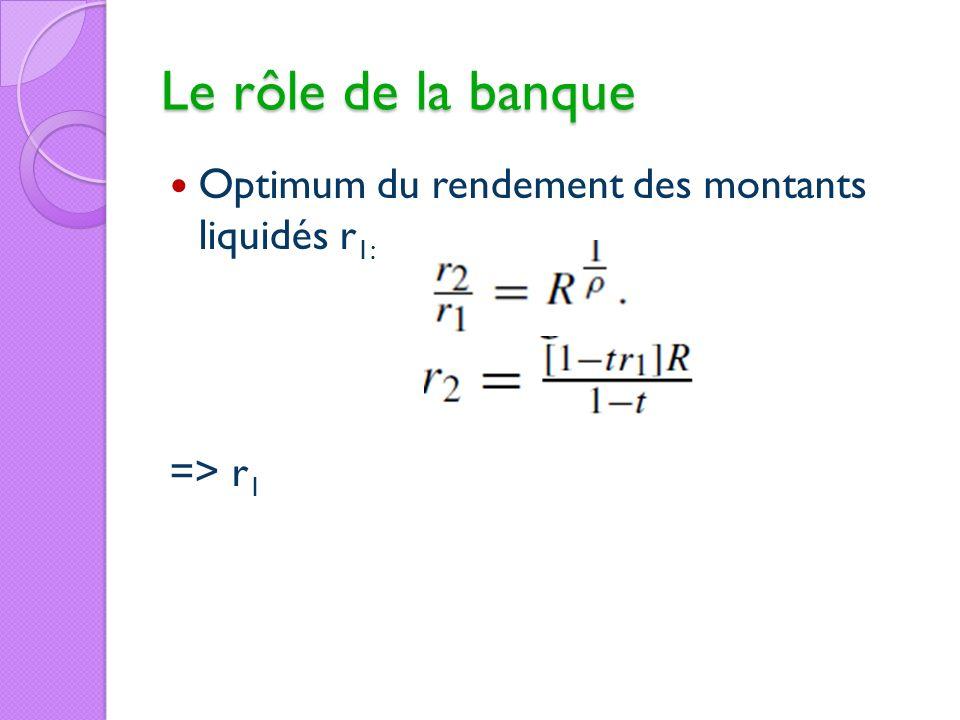 Le rôle de la banque Optimum du rendement des montants liquidés r1: