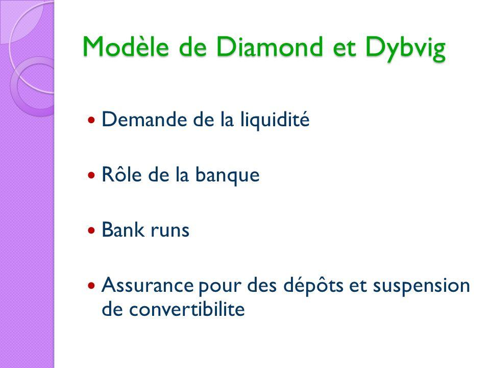 Modèle de Diamond et Dybvig