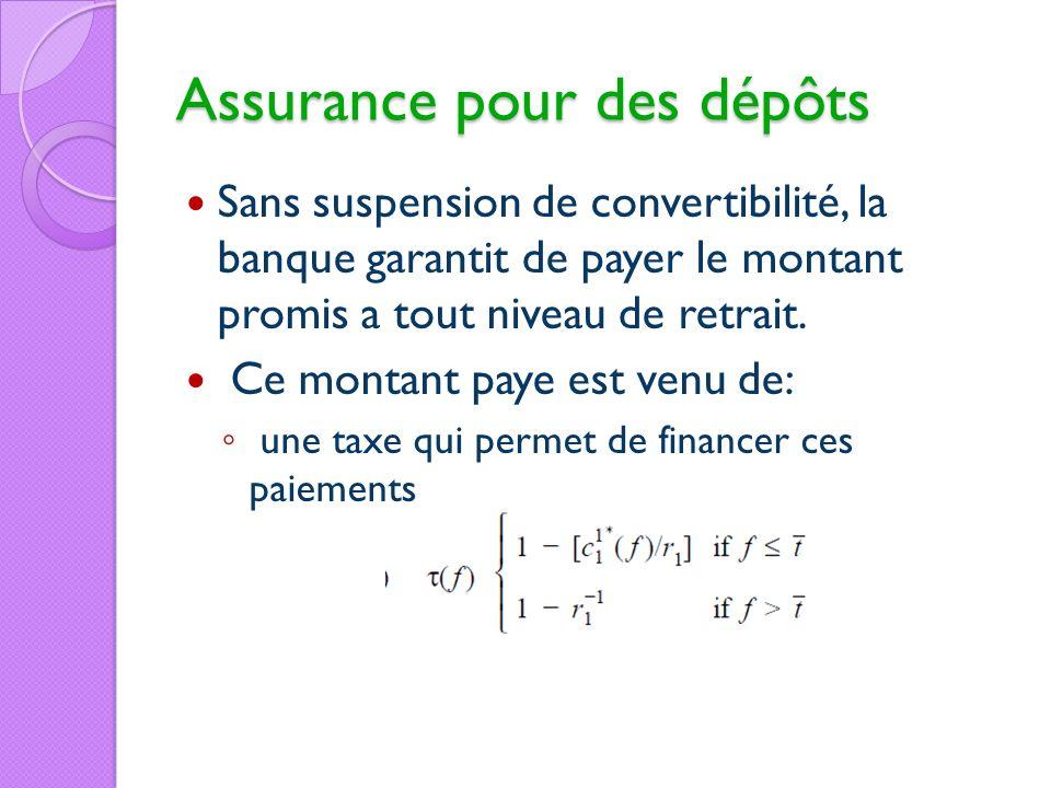 Assurance pour des dépôts