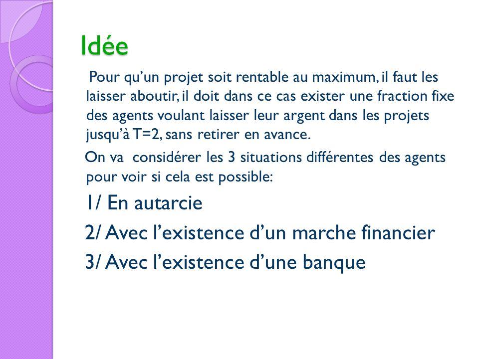 Idée 1/ En autarcie 2/ Avec l'existence d'un marche financier