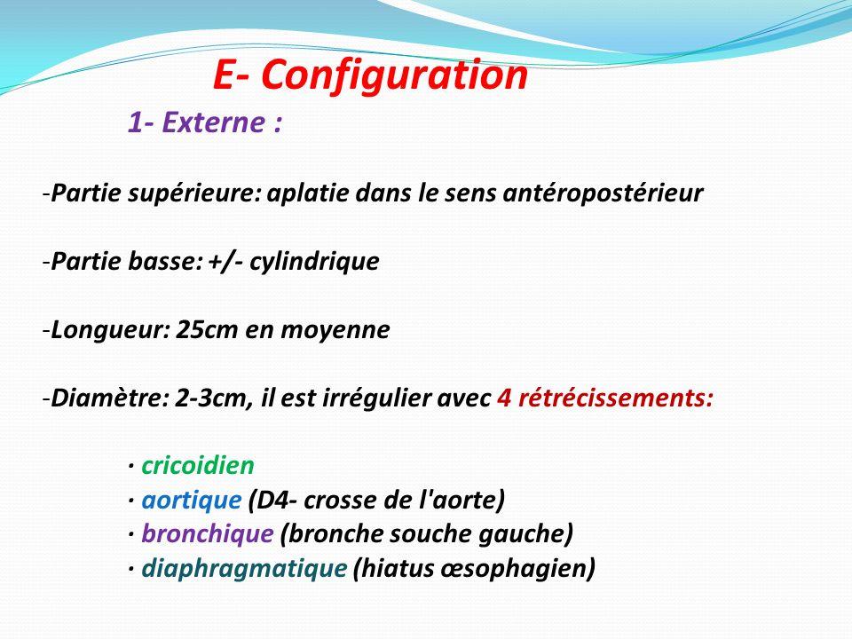 E- Configuration 1- Externe :