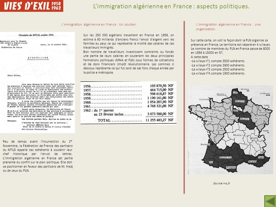 L'immigration algérienne en France : aspects politiques.