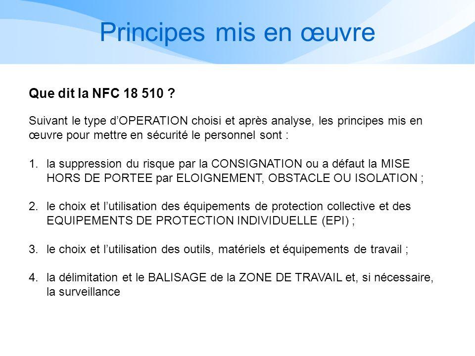 Principes mis en œuvre Que dit la NFC 18 510