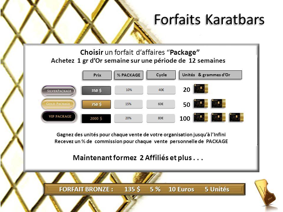 Forfaits Karatbars Choisir un forfait d'affaires Package