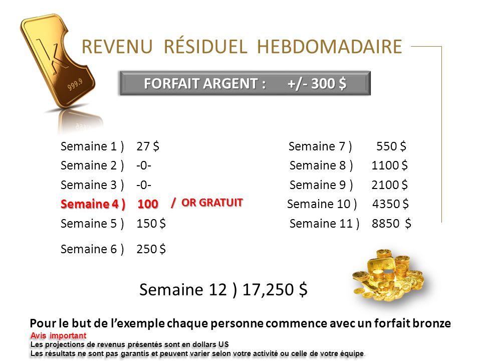 Semaine 12 ) 17,250 $ FORFAIT ARGENT : +/- 300 $