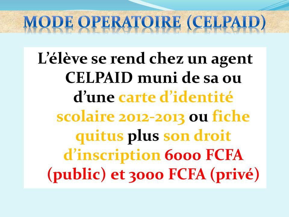 mode operatoire (CELPAID)