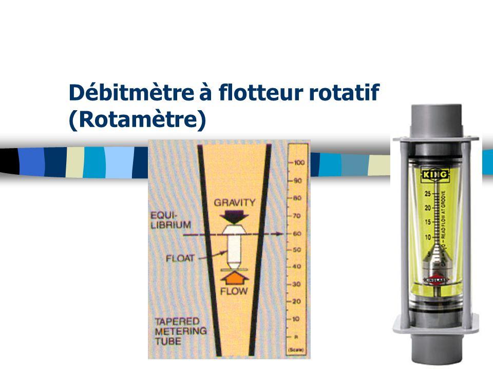 Débitmètre à flotteur rotatif (Rotamètre)
