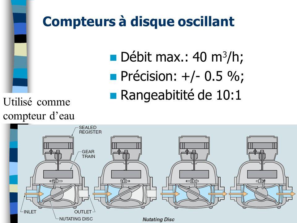 Compteurs à disque oscillant
