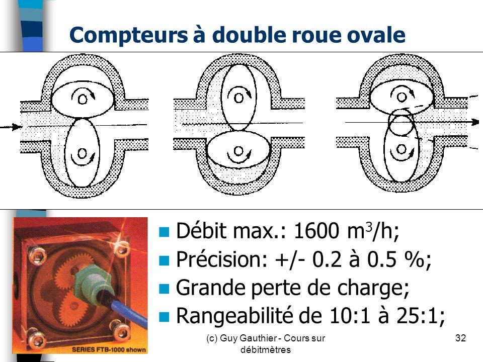 Compteurs à double roue ovale
