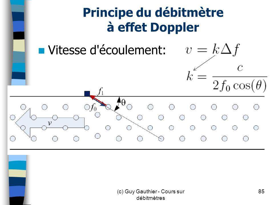 Principe du débitmètre à effet Doppler
