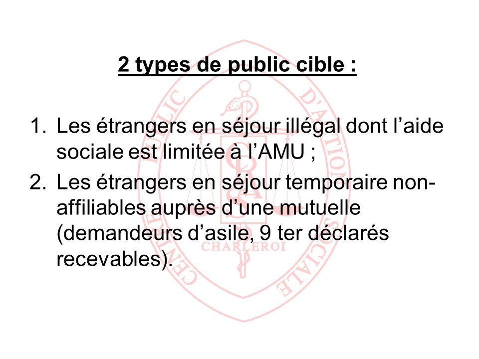 2 types de public cible : Les étrangers en séjour illégal dont l'aide sociale est limitée à l'AMU ;