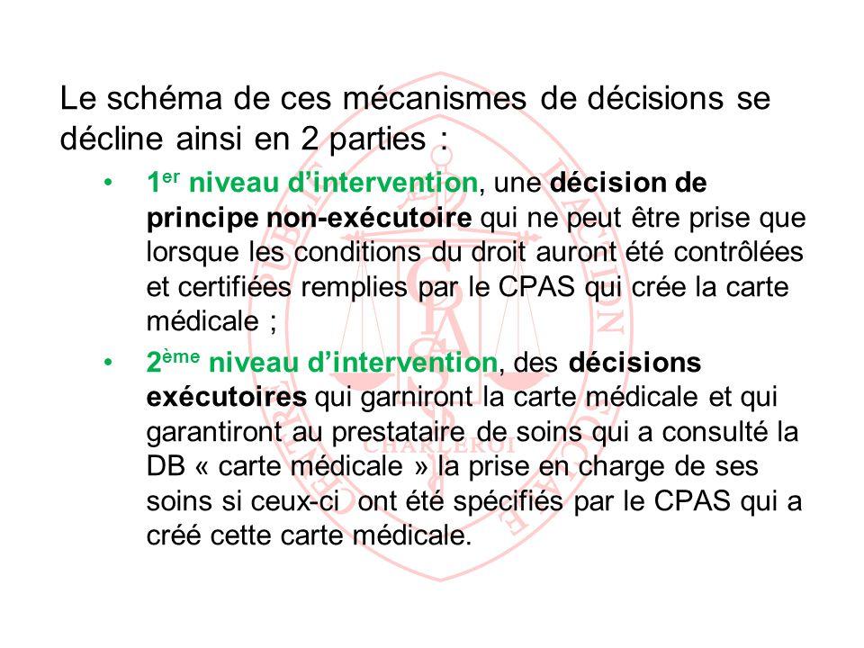 Le schéma de ces mécanismes de décisions se décline ainsi en 2 parties :