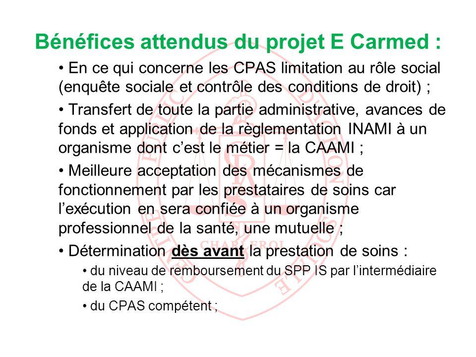 Bénéfices attendus du projet E Carmed :