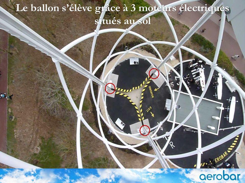 Le ballon s'élève grâce à 3 moteurs électriques situés au sol