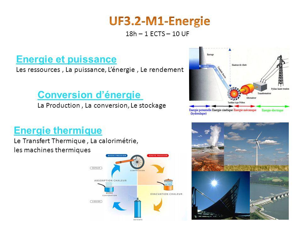 UF3.2-M1-Energie Energie et puissance Conversion d'énergie