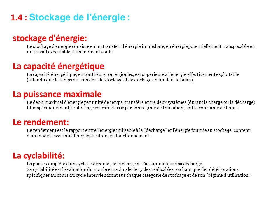 1.4 : Stockage de l énergie :