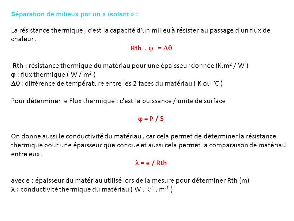  : flux thermique ( W / m2 )