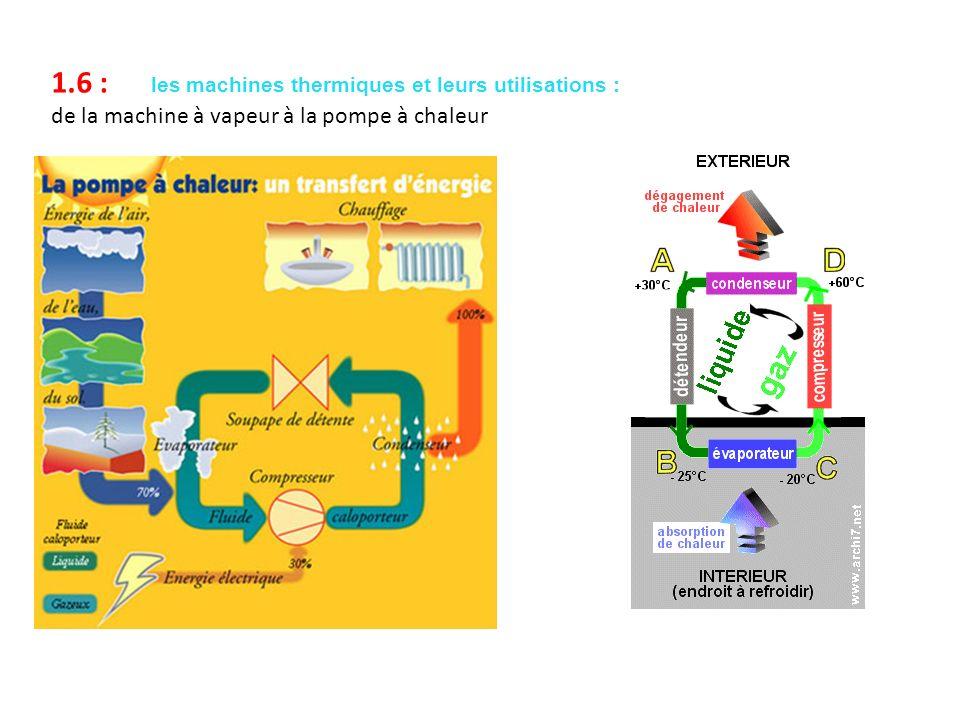 1.6 : les machines thermiques et leurs utilisations :