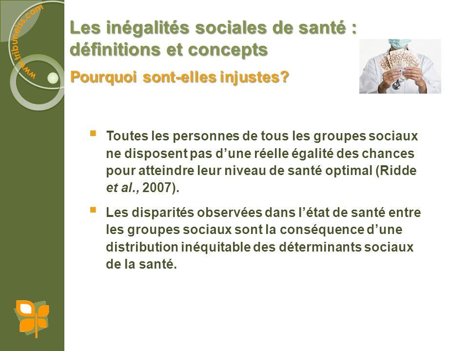 INÉGALITÉS AU PLAN DE LA DISTRIBUTION DE