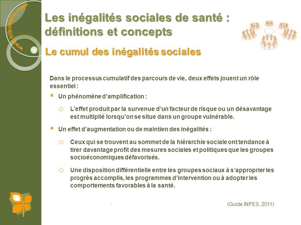 Inégalités sociales de santé : état des lieux