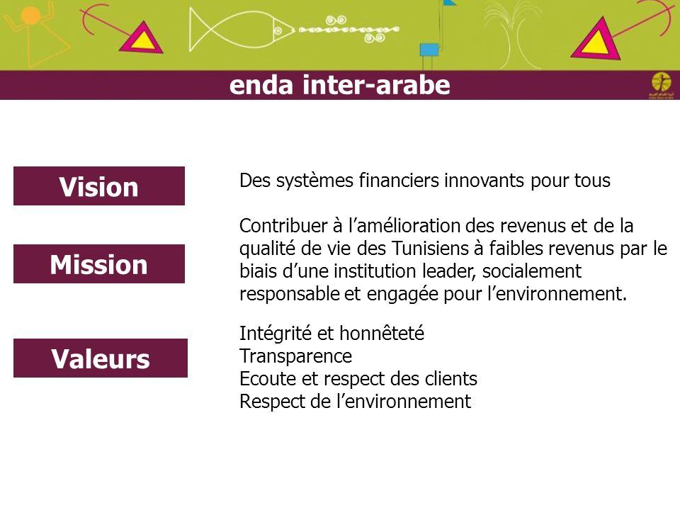 Juin 2012 enda inter-arabe Vision Mission Valeurs