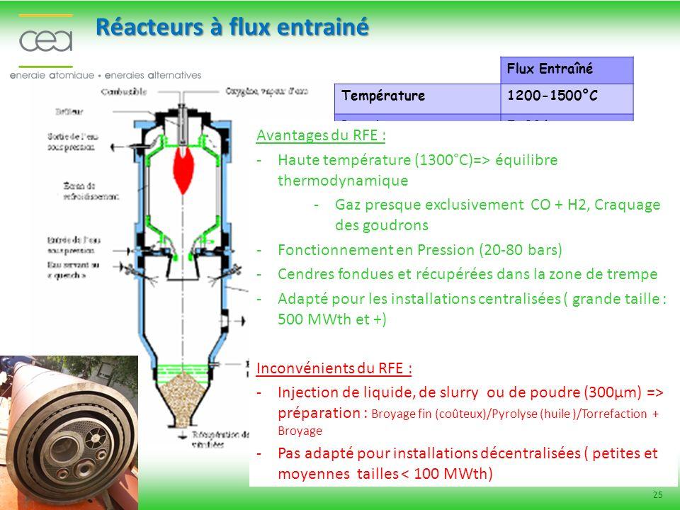 Réacteurs à flux entrainé