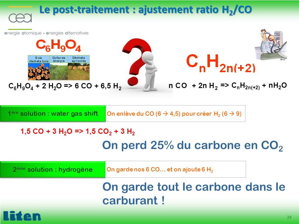 Le post-traitement : ajustement ratio H2/CO