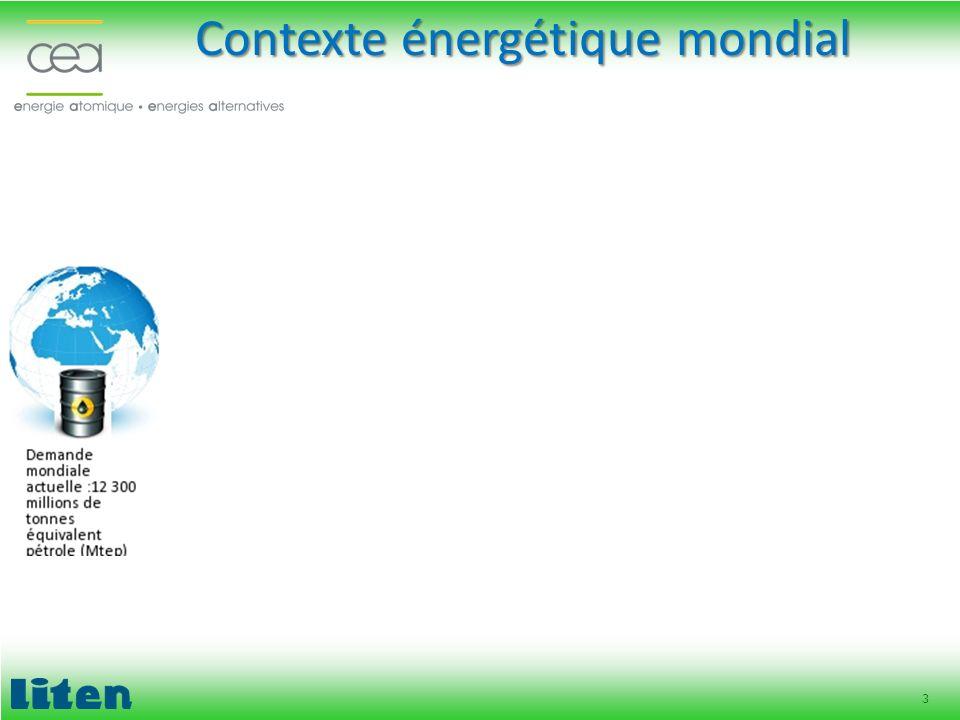 Contexte énergétique mondial