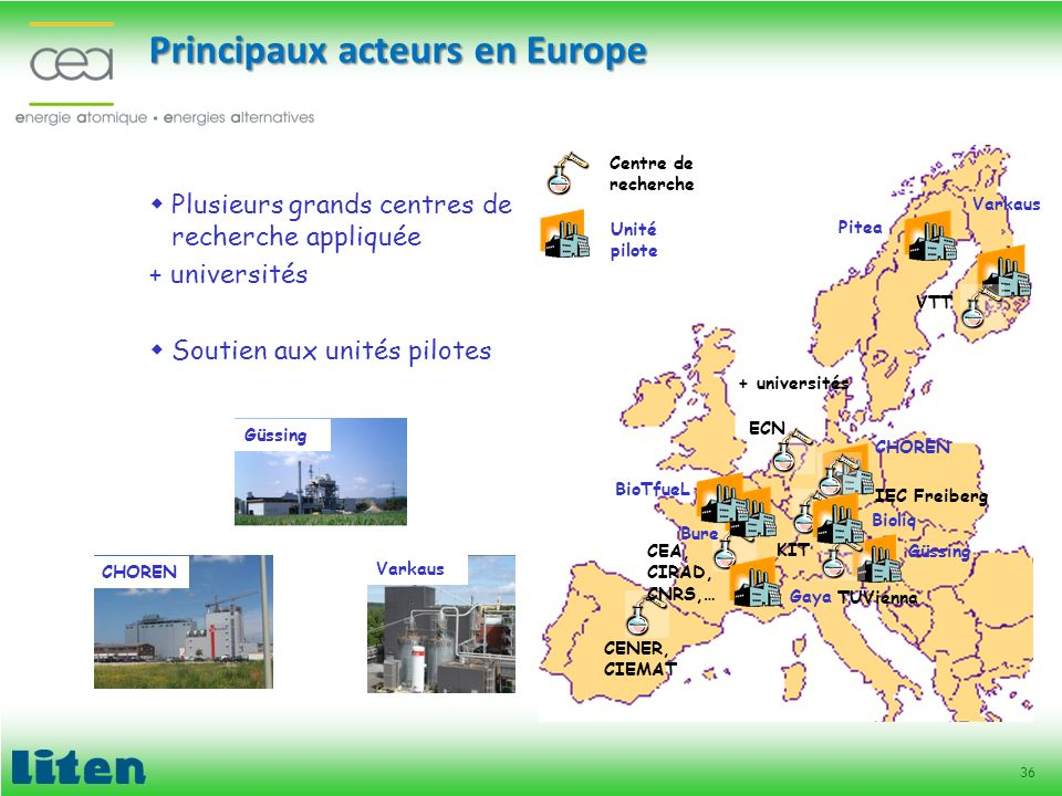 Principaux acteurs en Europe