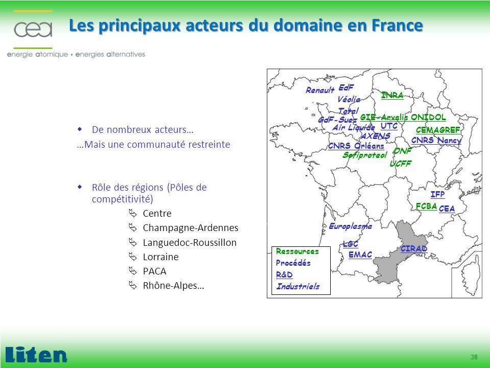 Les principaux acteurs du domaine en France