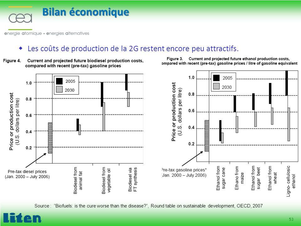 Bilan économique Les coûts de production de la 2G restent encore peu attractifs.