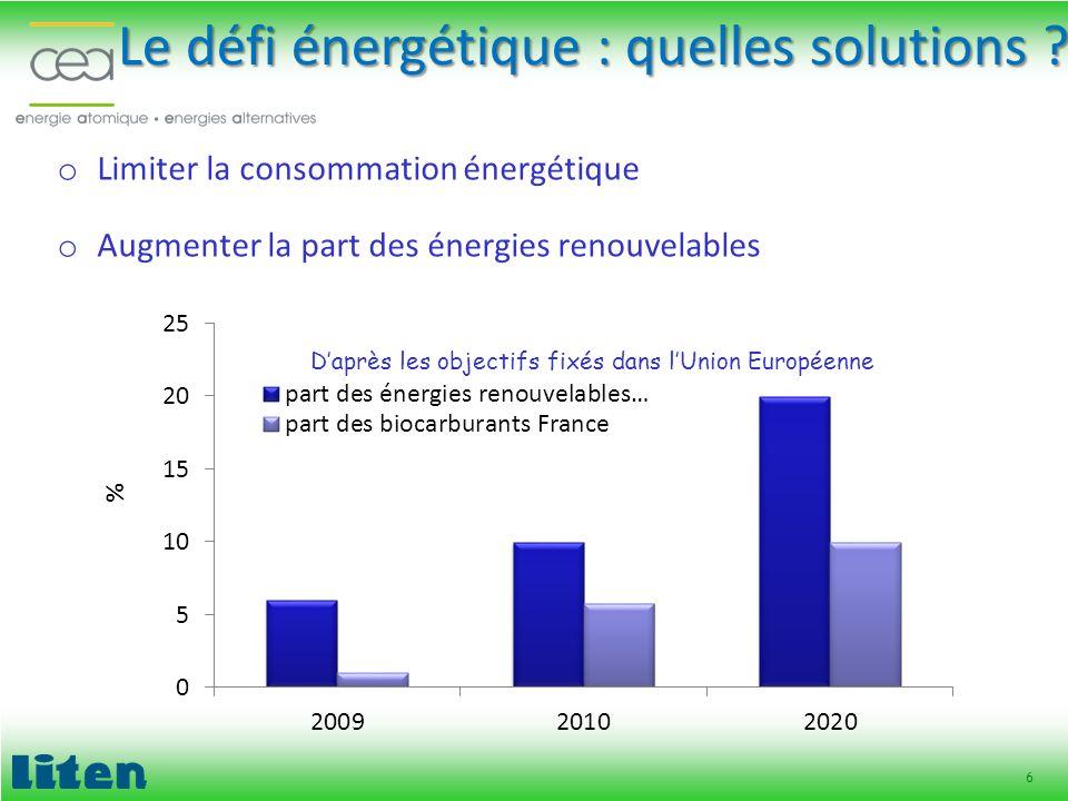 Le défi énergétique : quelles solutions