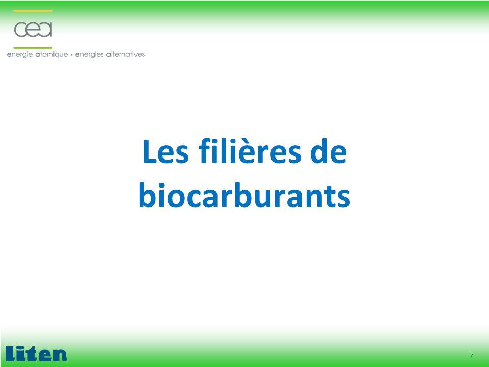 Les filières de biocarburants